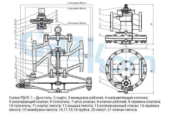 Дроссель РДБК