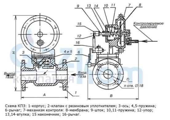 Пружина малая КПЗ-100В